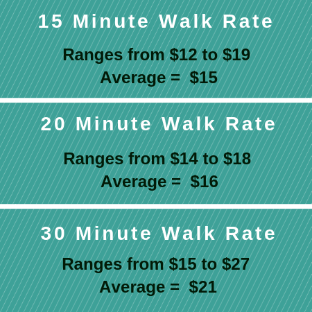 Dog Walk Rates