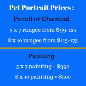 Pet Portrait Prices